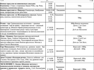 Цены на экскурсии по Абхазии